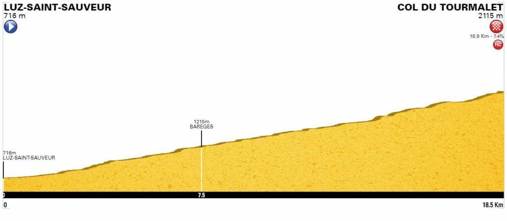 Col du Tourmalet West